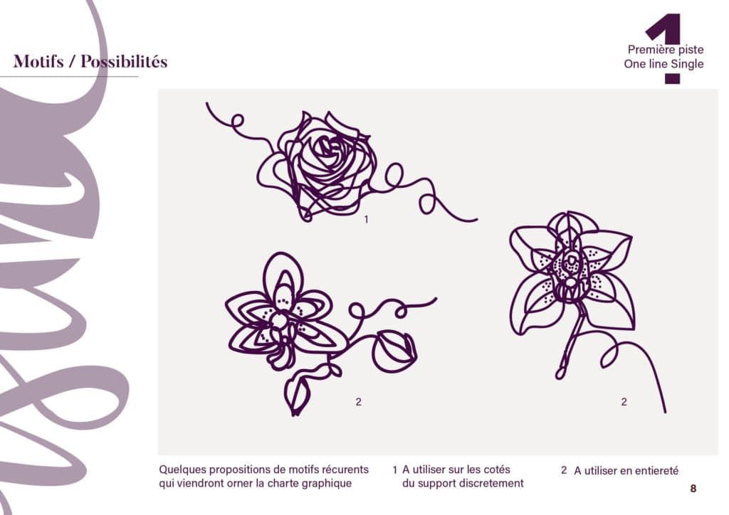 Charte graphique, florale, élèments graphiques, one line single, identité visuelle, recherches , études , croquis, illustrations digitales