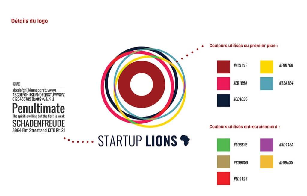 Start Up Lions , couleur & Charte Graphique Alizée Laurence