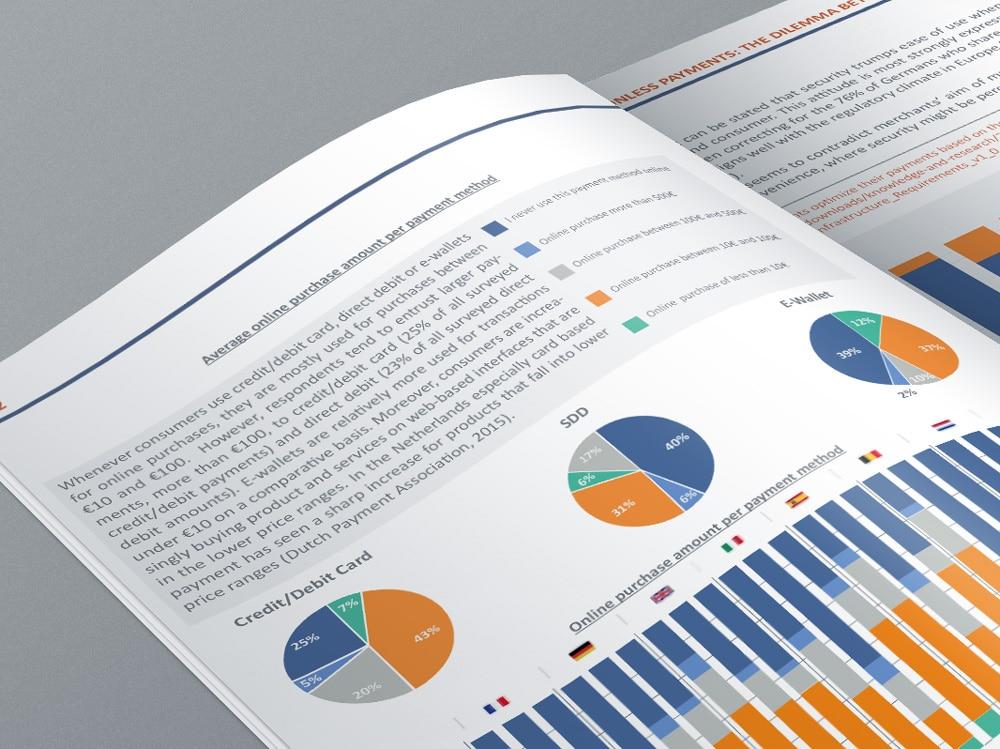 Le White Paper Project de Slimpay - Leader Européen économique mise en page par la Graphiste Alizée Laurence